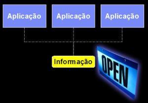 aplicaoamanha-odf1