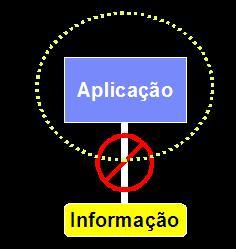 aplicaohoje-odf1